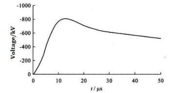 Lightning impulse_waveform with oscillating inductor