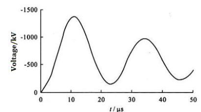 Oscillating lightning impulse waveform