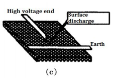 Transformer Insulation Paper Testing