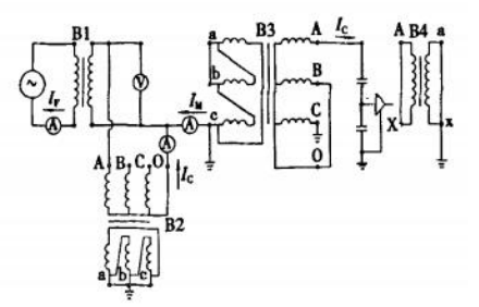 Impulse Transformer applied voltage test