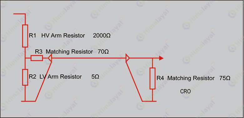 Steep Voltage Divider