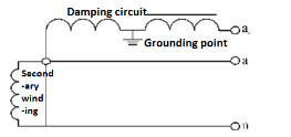 Earthing diagram
