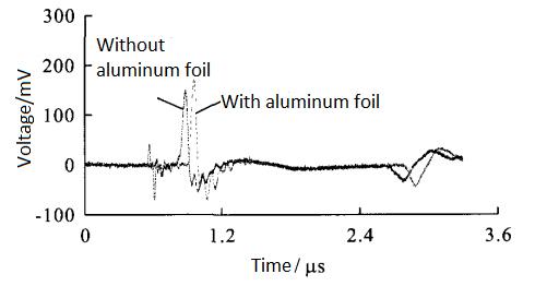 Effect_of_aluminum_foil_on_measuring_signal