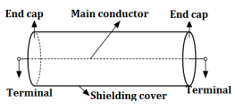 Expanded diameter conductor