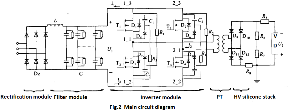test and fault analysis for high power high frequency hv, Wiring circuit