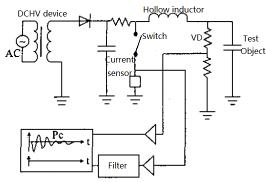 OWT_diagram