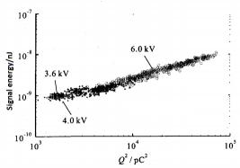Relation_curve_2