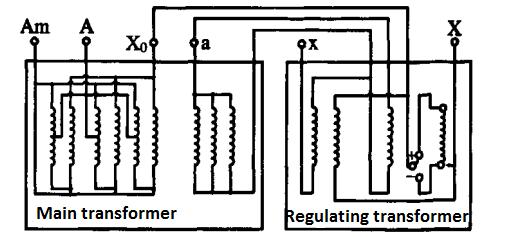 Scheme diagram