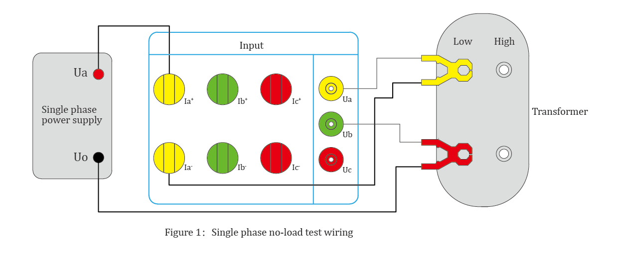 No-load test of single phase transformer