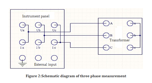 Schematic diagram of three phase measurement wiring